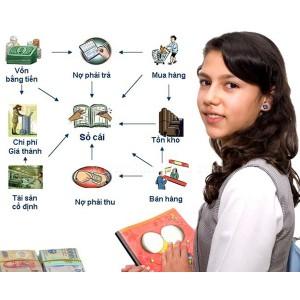 Khóa học đào tạo kế toán cho người đã có kiến thức căn bản